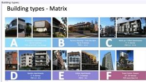 Building Types